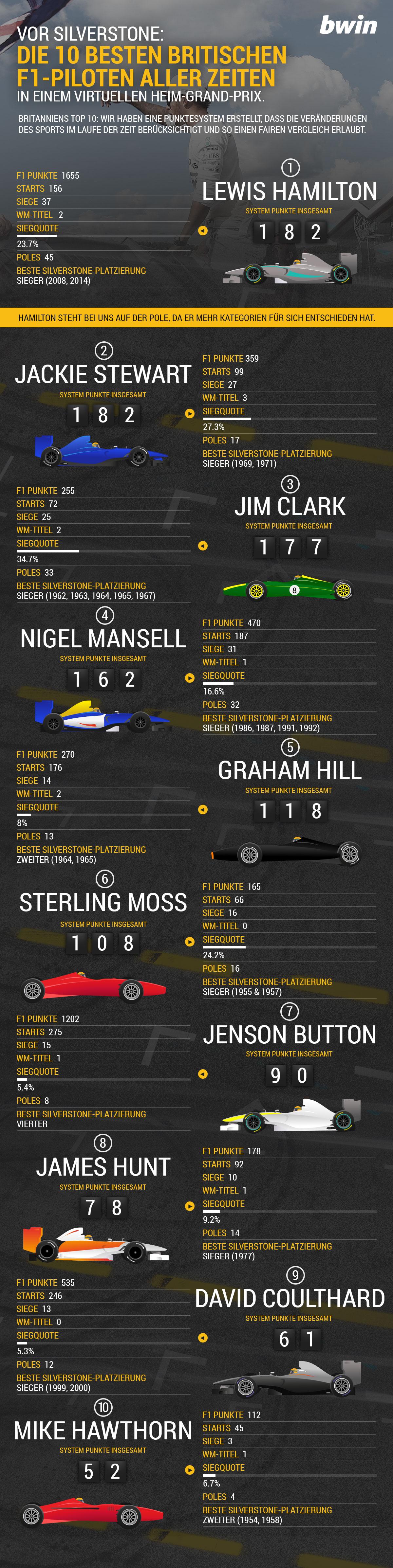F1-Silverstone_GER