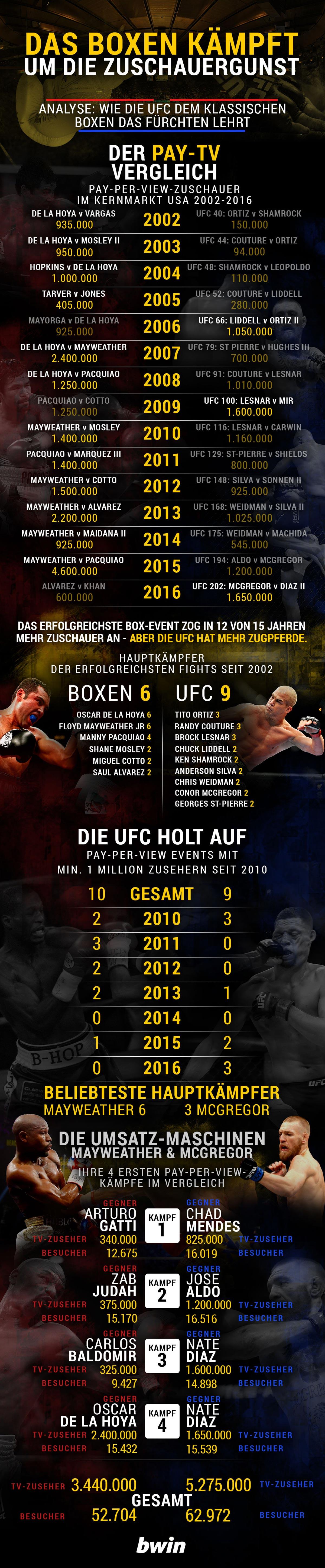 de_boxing-vs-mma