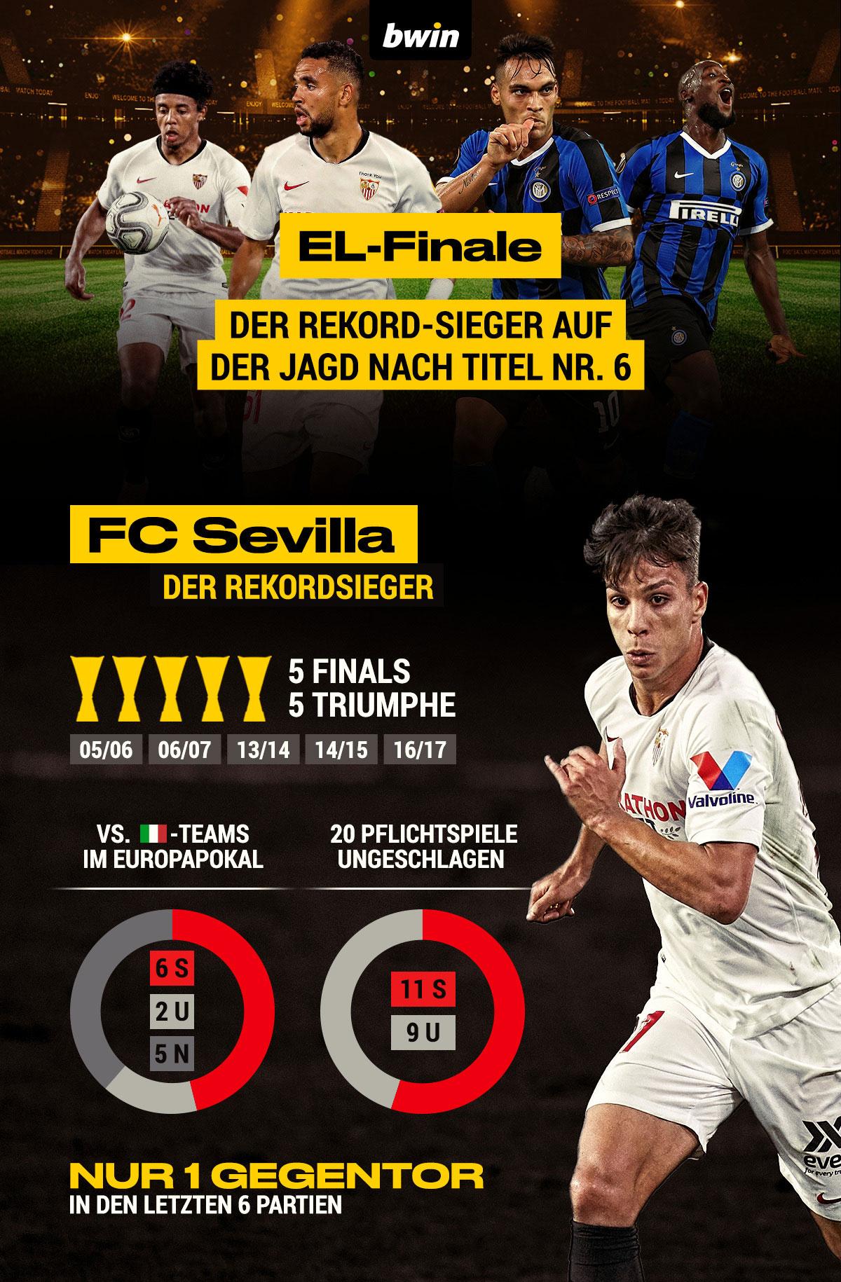 FC Sevilla Europa League