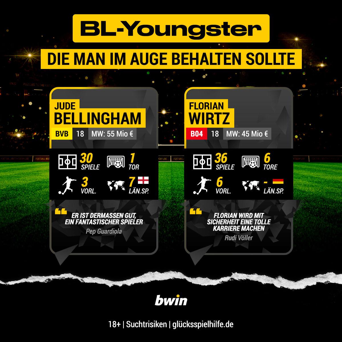 Bundesliga Youngster 1