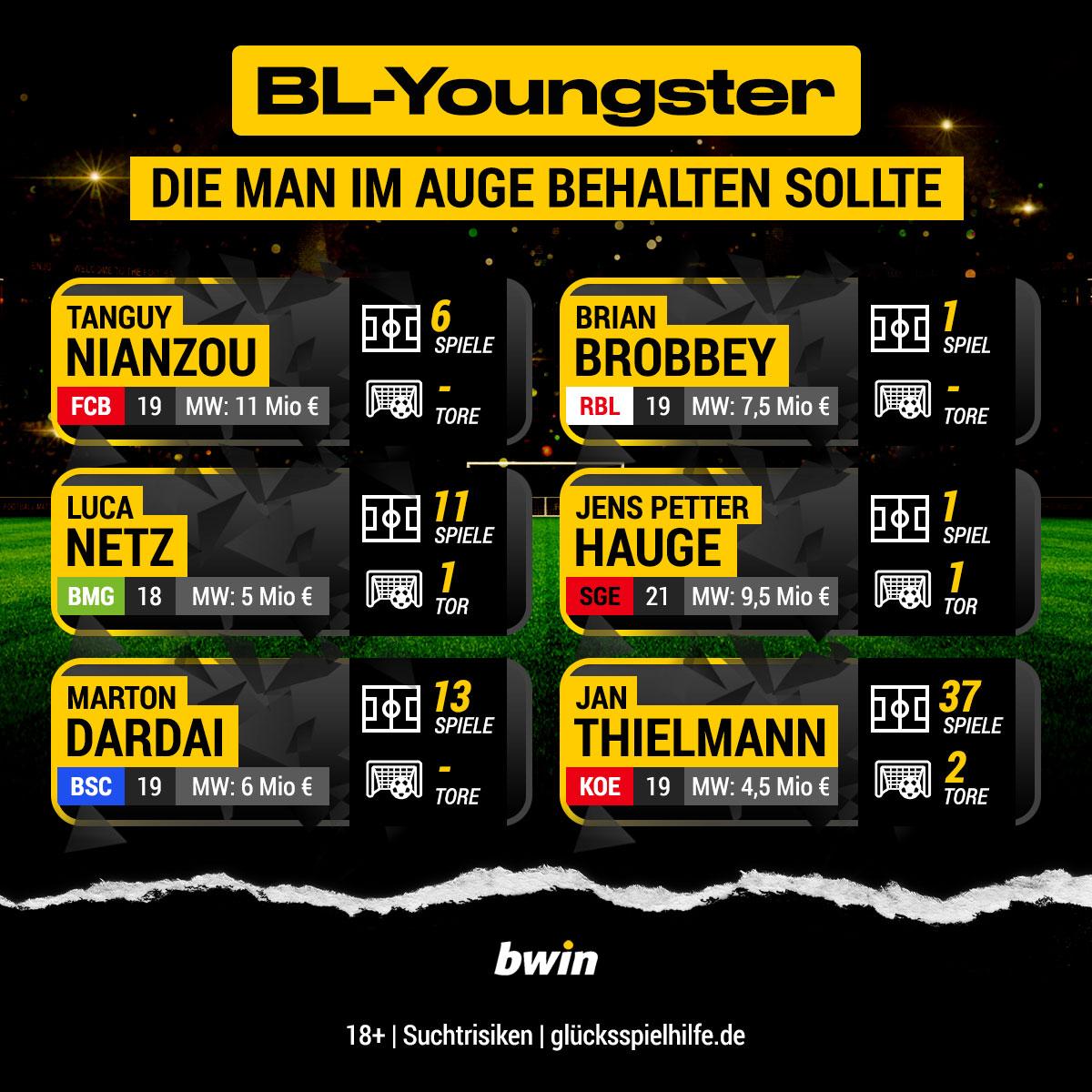 Bundesliga Youngster 3