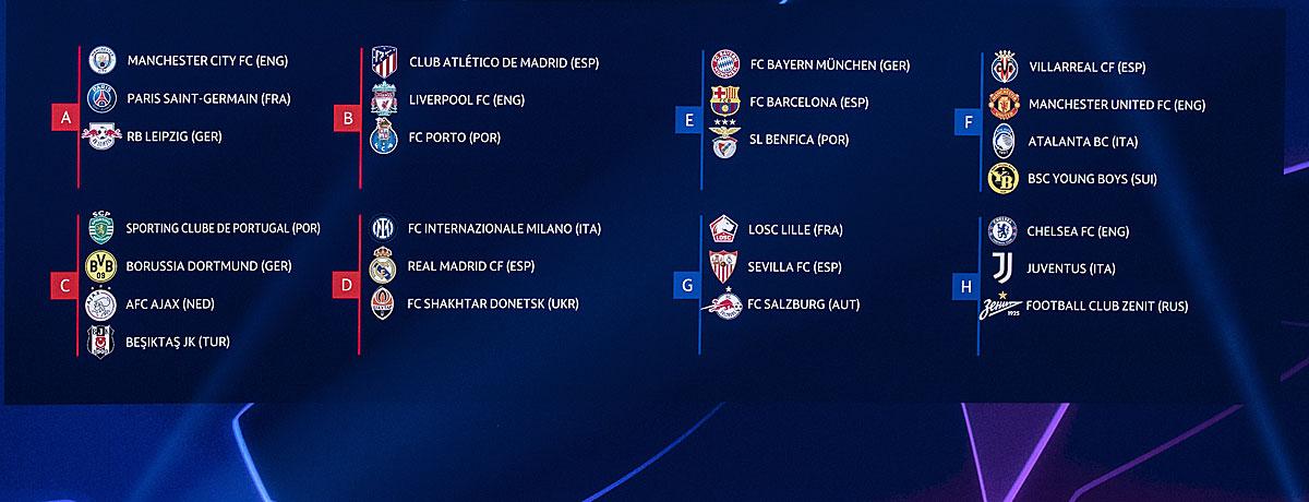 Champions League perfekte Gruppenphase
