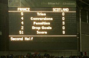 Décompte des points au rugby