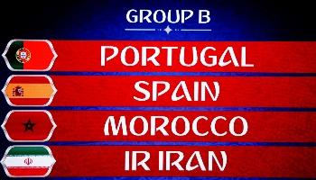 Maroc – Iran : Malheur aux vaincus dans un groupe compliqué !