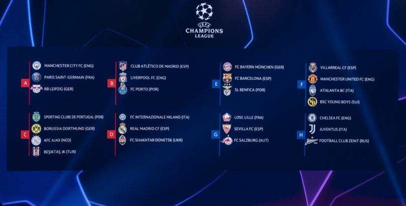 Champions League 2021-22: Στον δρόμο για την Αγία Πετρούπολη!